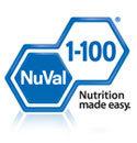Nuval Scores